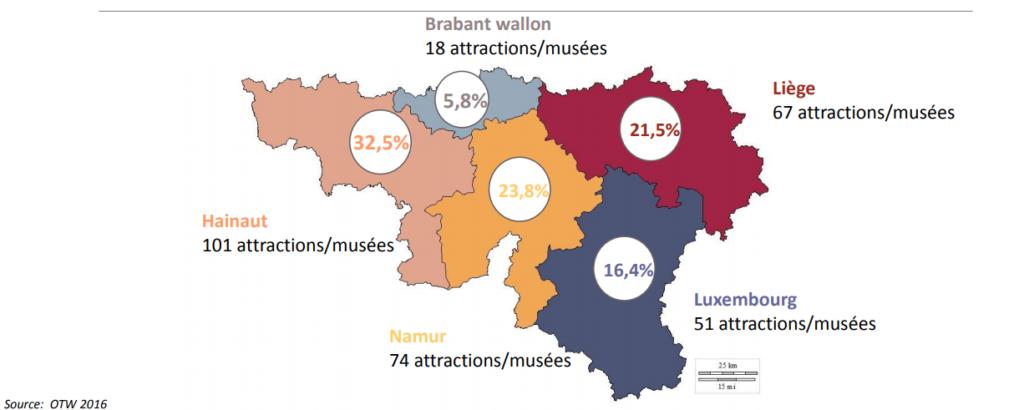 Les attractions en Wallonie - CGT